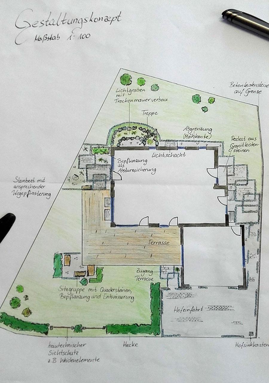Gestaltungskonzept von Garten Hartmann